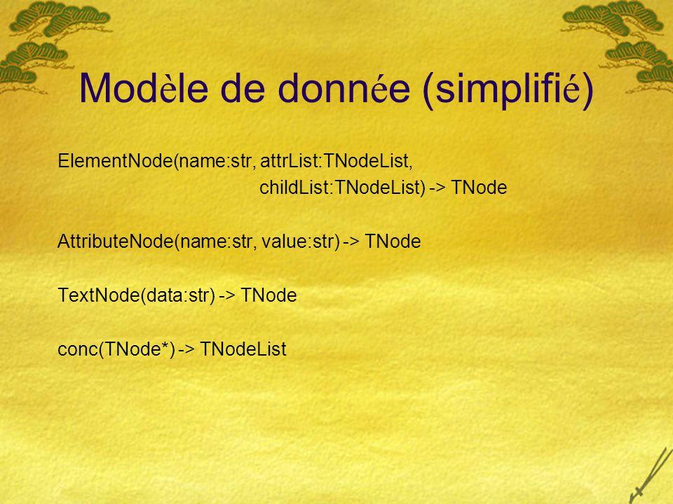 Mod è le de donn é e (simplifi é ) ElementNode(name:str, attrList:TNodeList, childList:TNodeList) -> TNode AttributeNode(name:str, value:str) -> TNode TextNode(data:str) -> TNode conc(TNode*) -> TNodeList