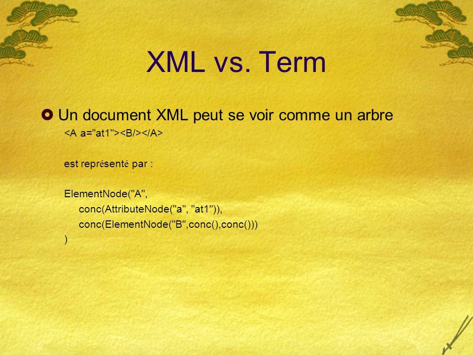 XML vs. Term  Un document XML peut se voir comme un arbre est repr é sent é par : ElementNode(