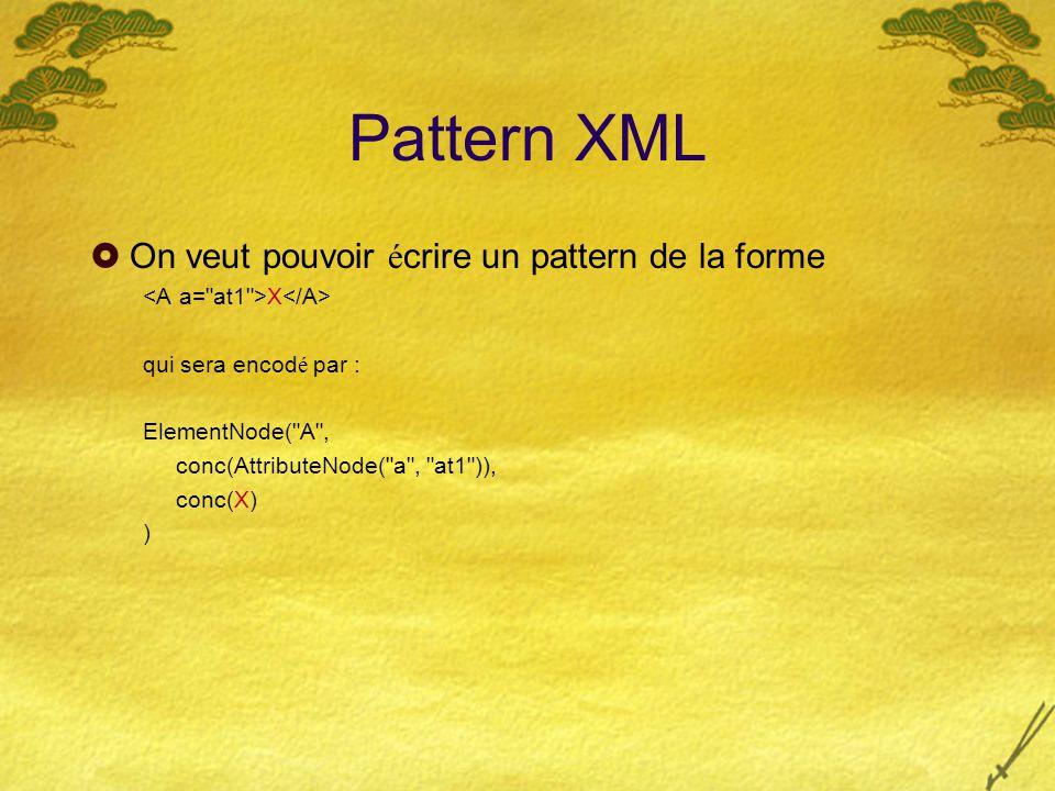 Pattern XML  On veut pouvoir é crire un pattern de la forme X qui sera encod é par : ElementNode( A , conc(AttributeNode( a , at1 )), conc(X) )