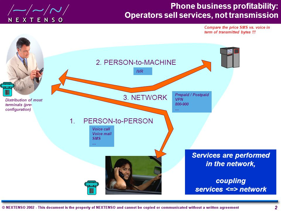 2 Phone business profitability: Operators sell services, not transmission 2.
