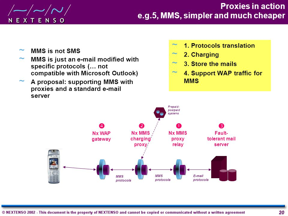 20 Proxies in action e.g.5, MMS, simpler and much cheaper ~ MMS is not SMS ~ MMS is just an e-mail modified with specific protocols (… not compatible with Microsoft Outlook) ~ A proposal: supporting MMS with proxies and a standard e-mail server ~ 1.