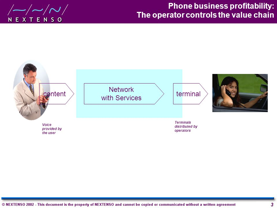 3 Phone business profitability: The operator controls the value chain terminal Network with Services content Voice provided by the user Terminals distributed by operators