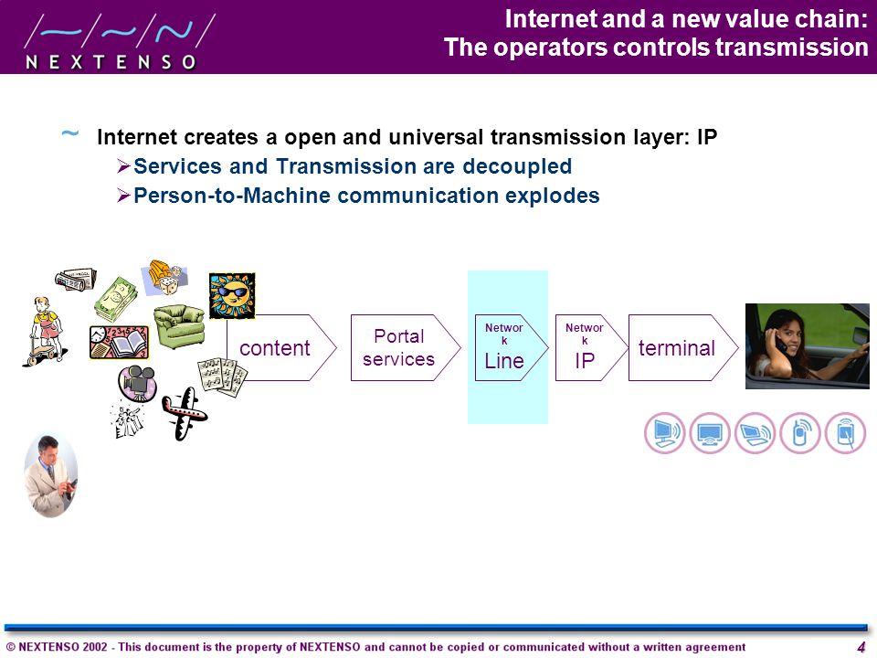 15 Nextenso Proxy Platform 3 key advantages ~ 1.