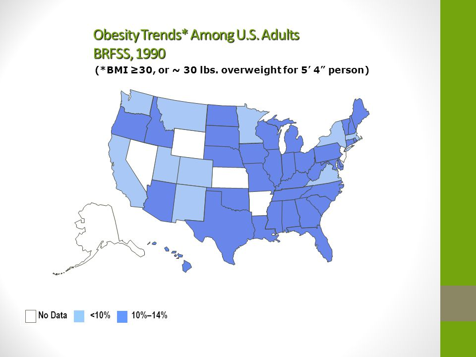 "Obesity Trends* Among U.S. Adults BRFSS, 1990 (*BMI ≥30, or ~ 30 lbs. overweight for 5' 4"" person) No Data <10% 10%–14%"