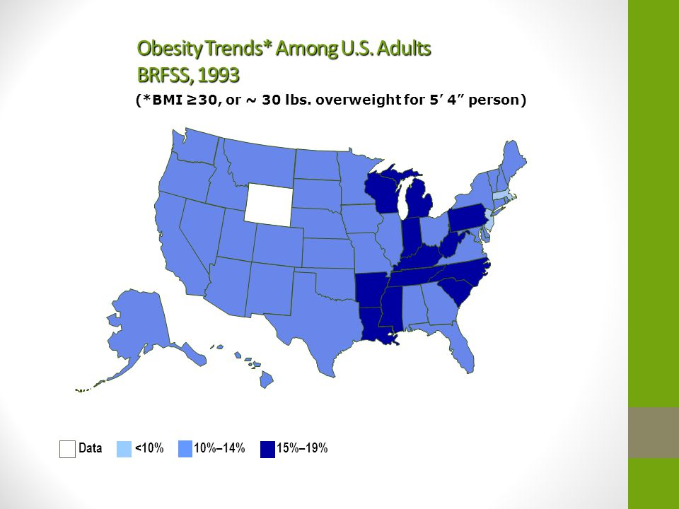 "Obesity Trends* Among U.S. Adults BRFSS, 1993 (*BMI ≥30, or ~ 30 lbs. overweight for 5' 4"" person) No Data <10% 10%–14% 15%–19%"