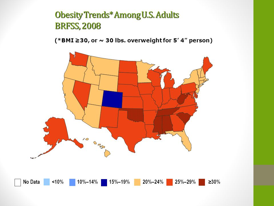 Obesity Trends* Among U.S.Adults BRFSS, 2009 (*BMI ≥30, or ~ 30 lbs.