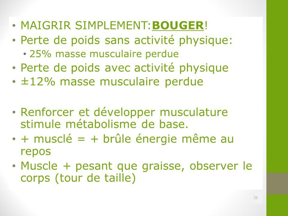 MAIGRIR SIMPLEMENT:BOUGER! Perte de poids sans activité physique: 25% masse musculaire perdue Perte de poids avec activité physique ±12% masse muscula