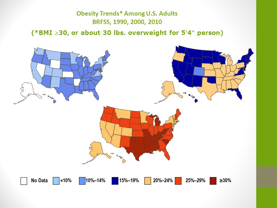 "Obesity Trends* Among U.S. Adults BRFSS, 1990, 2000, 2010 (*BMI 30, or about 30 lbs. overweight for 5'4"" person)"