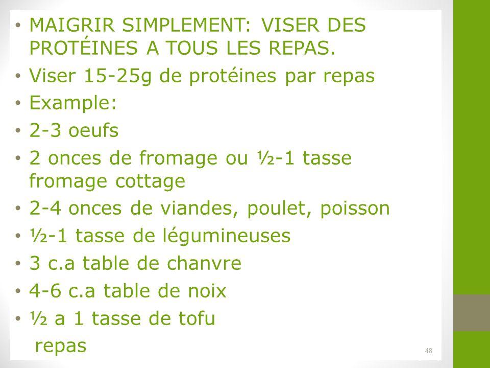 MAIGRIR SIMPLEMENT: VISER DES PROTÉINES A TOUS LES REPAS. Viser 15-25g de protéines par repas Example: 2-3 oeufs 2 onces de fromage ou ½-1 tasse froma