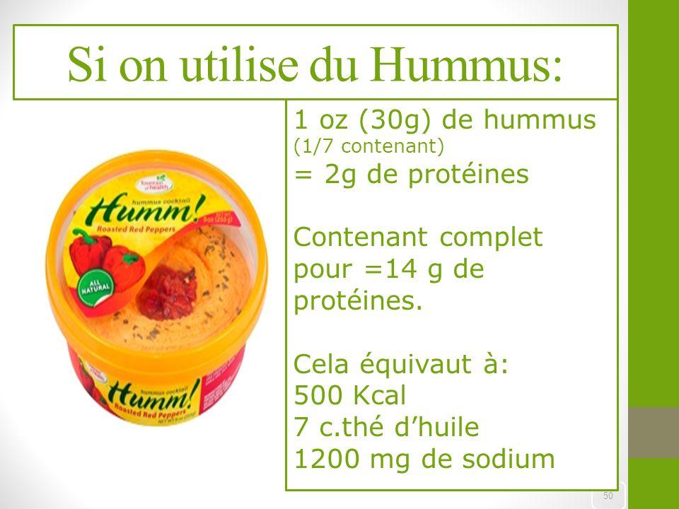 Si on utilise du Hummus: 50 1 oz (30g) de hummus (1/7 contenant) = 2g de protéines Contenant complet pour =14 g de protéines. Cela équivaut à: 500 Kca