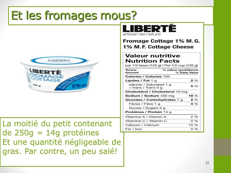 Et les fromages mous? 51 La moitié du petit contenant de 250g = 14g protéines Et une quantité négligeable de gras. Par contre, un peu salé!