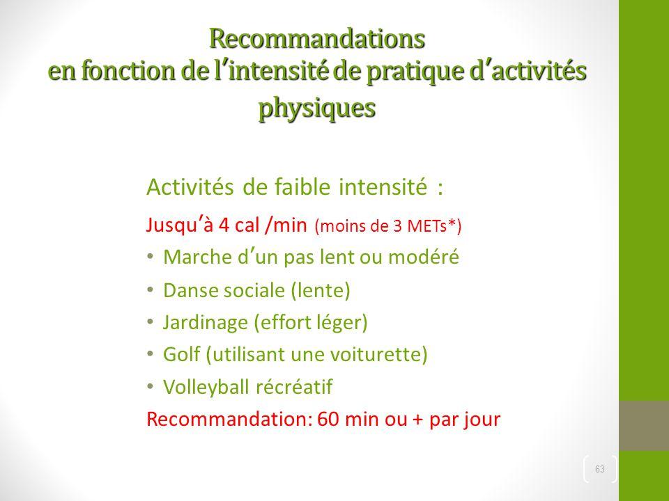 Recommandations en fonction de l'intensité de pratique d'activités physiques Activités de faible intensité : Jusqu'à 4 cal /min (moins de 3 METs*) Mar