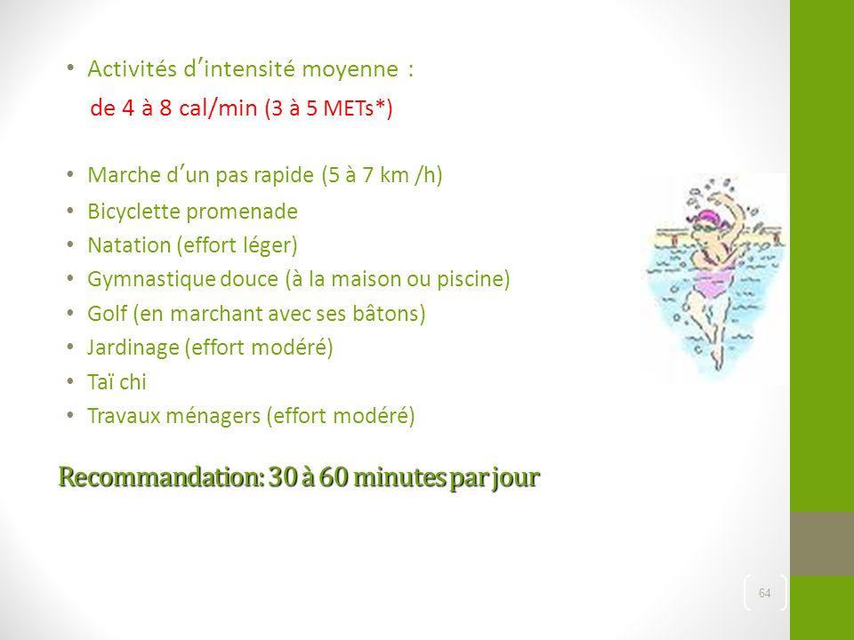 Recommandation: 30 à 60 minutes par jour Recommandation: 30 à 60 minutes par jour Activités d'intensité moyenne : de 4 à 8 cal/min (3 à 5 METs*) March