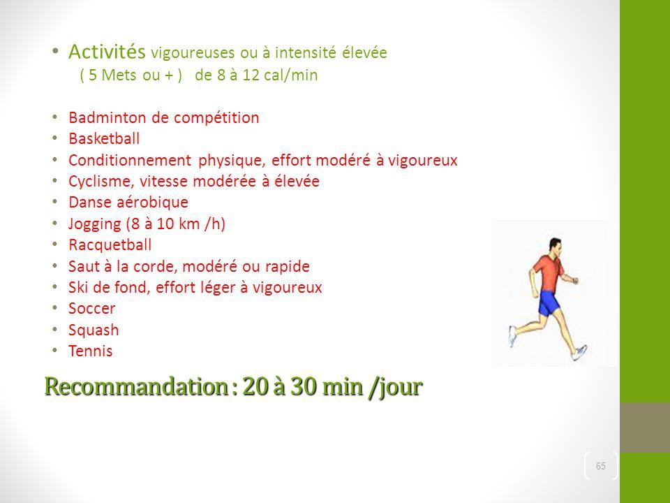 Recommandation : 20 à 30 min /jour Activités vigoureuses ou à intensité élevée ( 5 Mets ou + ) de 8 à 12 cal/min Badminton de compétition Basketball C