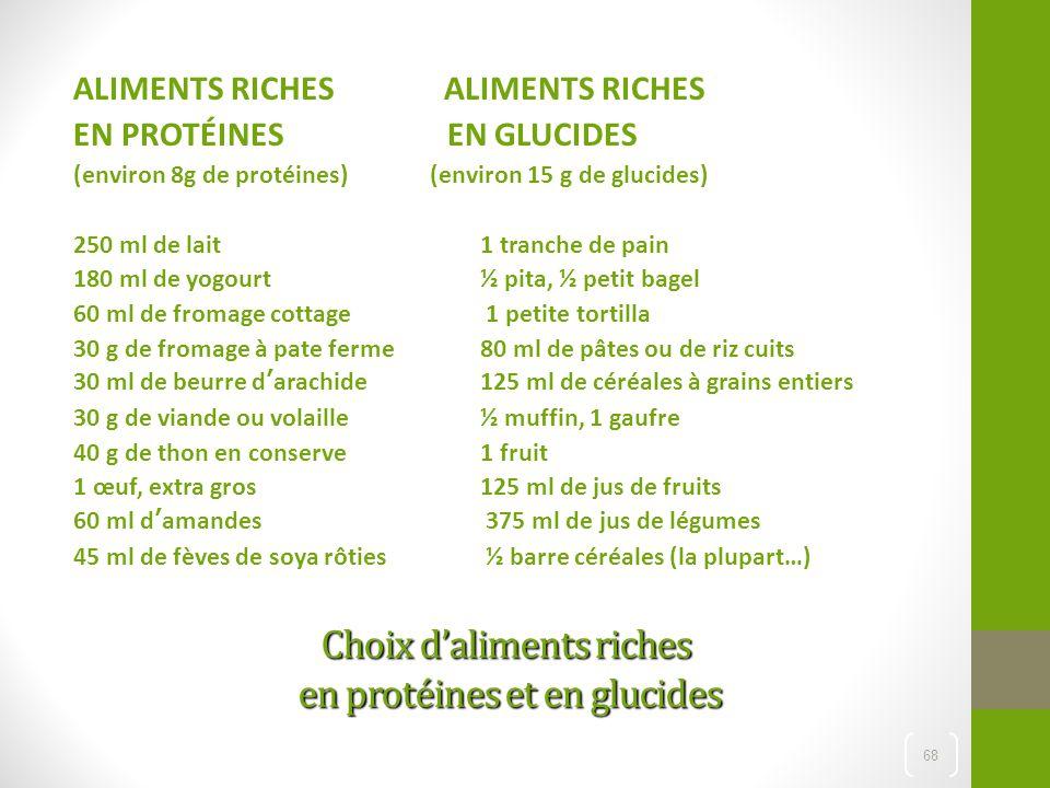 Choix d'aliments riches en protéines et en glucides ALIMENTS RICHES EN PROTÉINES EN GLUCIDES (environ 8g de protéines) (environ 15 g de glucides) 250