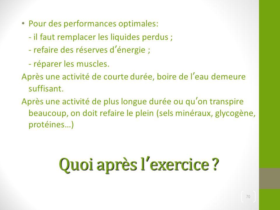 Quoi après l'exercice ? Pour des performances optimales: - il faut remplacer les liquides perdus ; - refaire des réserves d'énergie ; - réparer les mu