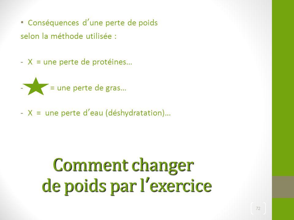 Comment changer de poids par l'exercice Comment changer de poids par l'exercice Conséquences d'une perte de poids selon la méthode utilisée : -X = une