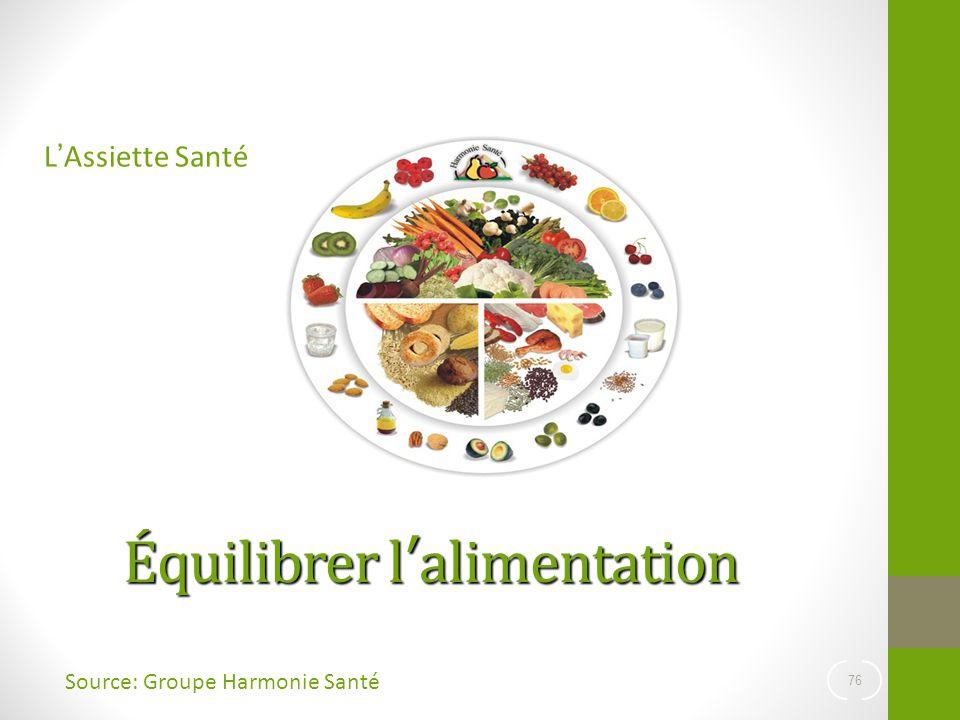 Équilibrer l'alimentation Équilibrer l'alimentation 76 Source: Groupe Harmonie Santé L'Assiette Santé