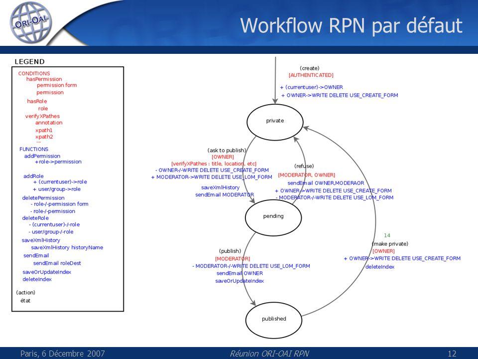 Paris, 6 Décembre 2007Réunion ORI-OAI RPN12 Workflow RPN par défaut
