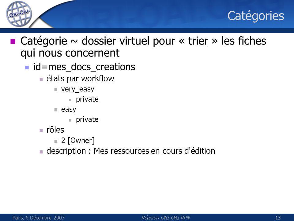 Paris, 6 Décembre 2007Réunion ORI-OAI RPN13 Catégories Catégorie ~ dossier virtuel pour « trier » les fiches qui nous concernent id=mes_docs_creations