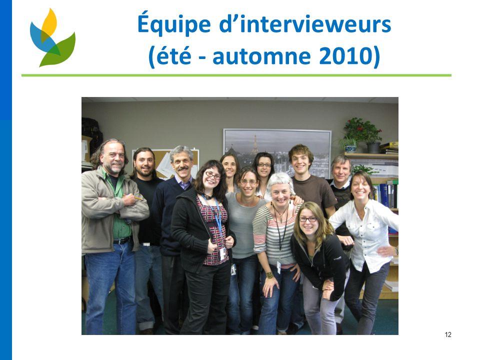 12 Équipe d'intervieweurs (été - automne 2010)