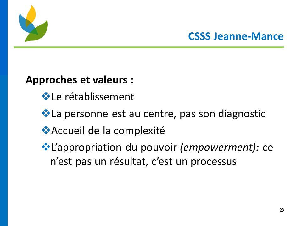 28 CSSS Jeanne-Mance Approches et valeurs :  Le rétablissement  La personne est au centre, pas son diagnostic  Accueil de la complexité  L'appropr