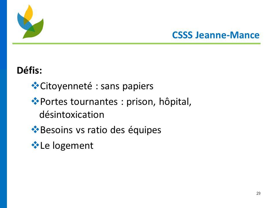 29 CSSS Jeanne-Mance Défis:  Citoyenneté : sans papiers  Portes tournantes : prison, hôpital, désintoxication  Besoins vs ratio des équipes  Le lo
