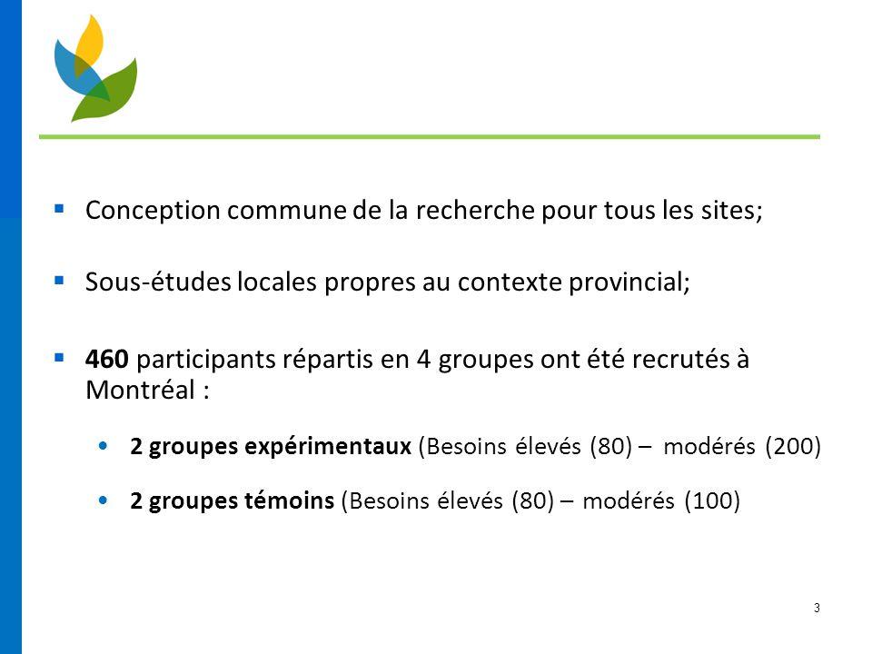 3  Conception commune de la recherche pour tous les sites;  Sous-études locales propres au contexte provincial;  460 participants répartis en 4 gro