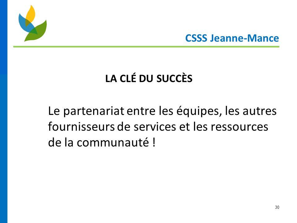 30 CSSS Jeanne-Mance LA CLÉ DU SUCCÈS Le partenariat entre les équipes, les autres fournisseurs de services et les ressources de la communauté !