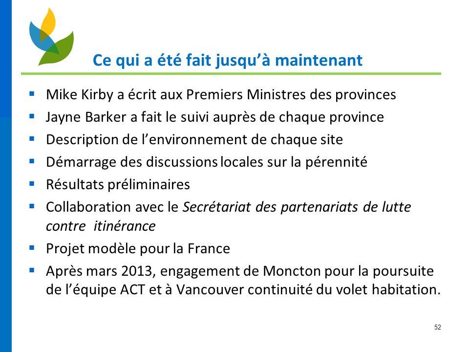52 Ce qui a été fait jusqu'à maintenant  Mike Kirby a écrit aux Premiers Ministres des provinces  Jayne Barker a fait le suivi auprès de chaque prov