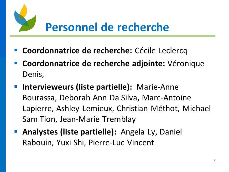 7 Personnel de recherche  Coordonnatrice de recherche: Cécile Leclercq  Coordonnatrice de recherche adjointe: Véronique Denis,  Intervieweurs (list