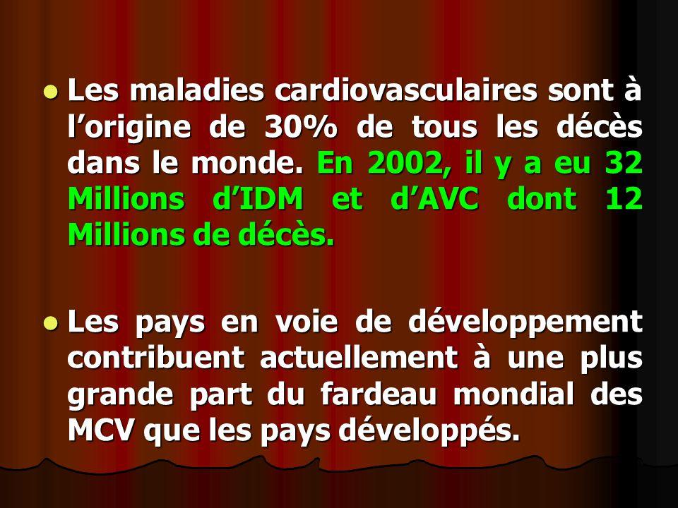 Les maladies cardiovasculaires sont à l'origine de 30% de tous les décès dans le monde.