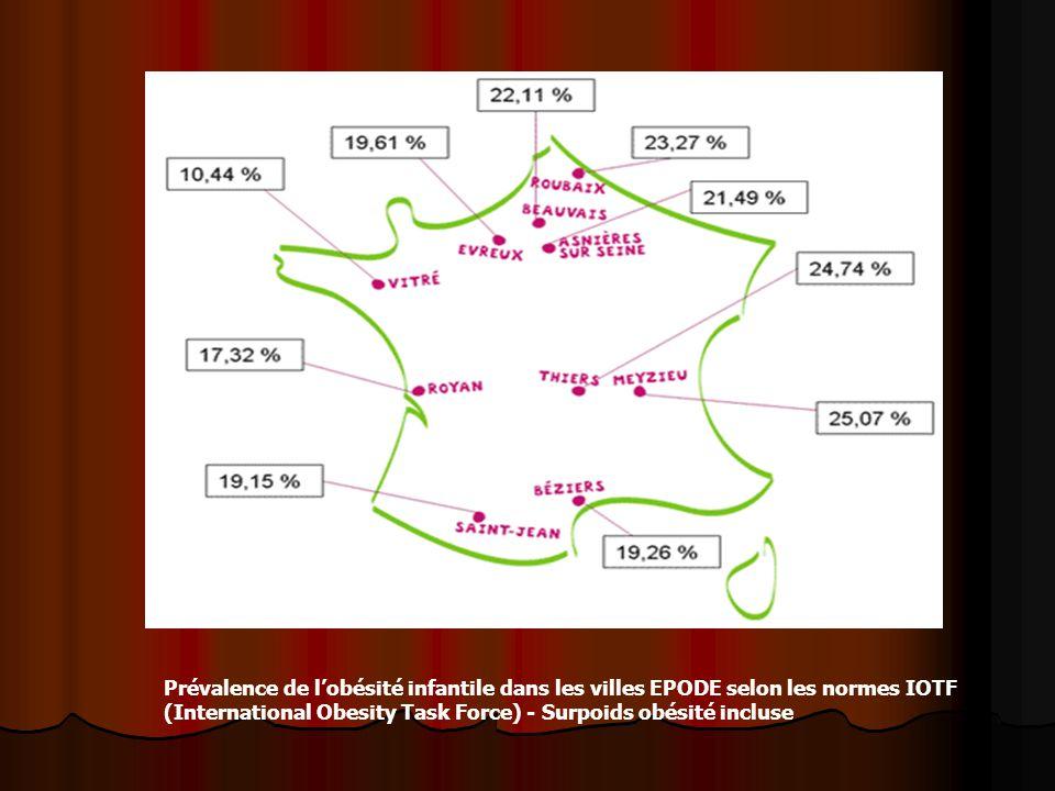 Prévalence de l'obésité infantile dans les villes EPODE selon les normes IOTF (International Obesity Task Force) - Surpoids obésité incluse
