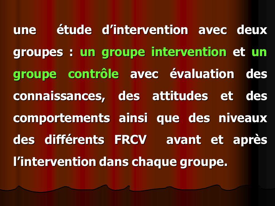 une étude d'intervention avec deux groupes : un groupe intervention et un groupe contrôle avec évaluation des connaissances, des attitudes et des comportements ainsi que des niveaux des différents FRCV avant et après l'intervention dans chaque groupe.