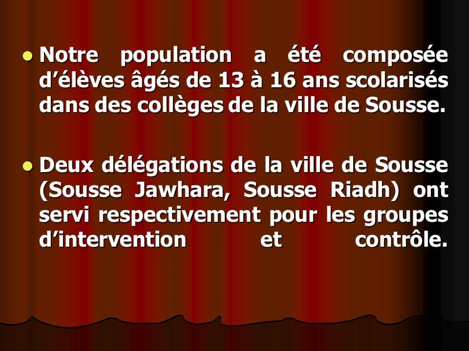 Notre population a été composée d'élèves âgés de 13 à 16 ans scolarisés dans des collèges de la ville de Sousse.