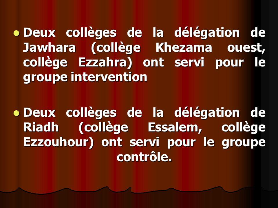 Deux collèges de la délégation de Jawhara (collège Khezama ouest, collège Ezzahra) ont servi pour le groupe intervention Deux collèges de la délégation de Jawhara (collège Khezama ouest, collège Ezzahra) ont servi pour le groupe intervention Deux collèges de la délégation de Riadh (collège Essalem, collège Ezzouhour) ont servi pour le groupe contrôle.