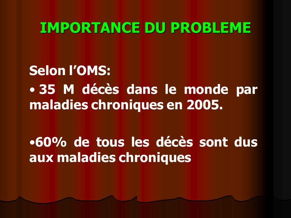IMPORTANCE DU PROBLEME Selon l'OMS: 35 M décès dans le monde par maladies chroniques en 2005.