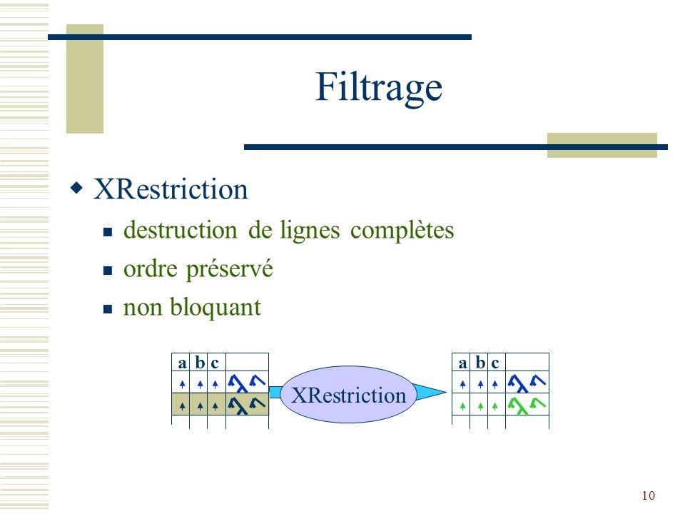 10 Filtrage  XRestriction destruction de lignes complètes ordre préservé non bloquant XRestriction abcabc