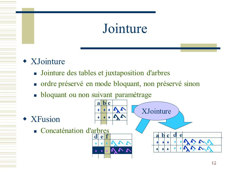 12 Jointure  XJointure Jointure des tables et juxtaposition d arbres ordre préservé en mode bloquant, non préservé sinon bloquant ou non suivant paramétrage  XFusion Concaténation d arbres XJointure abc def abc de