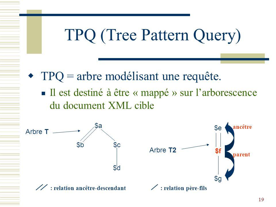 19 TPQ (Tree Pattern Query)  TPQ = arbre modélisant une requête. Il est destiné à être « mappé » sur l'arborescence du document XML cible $a $c$b $d
