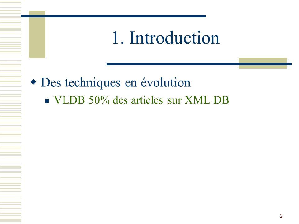 2 1. Introduction  Des techniques en évolution VLDB 50% des articles sur XML DB