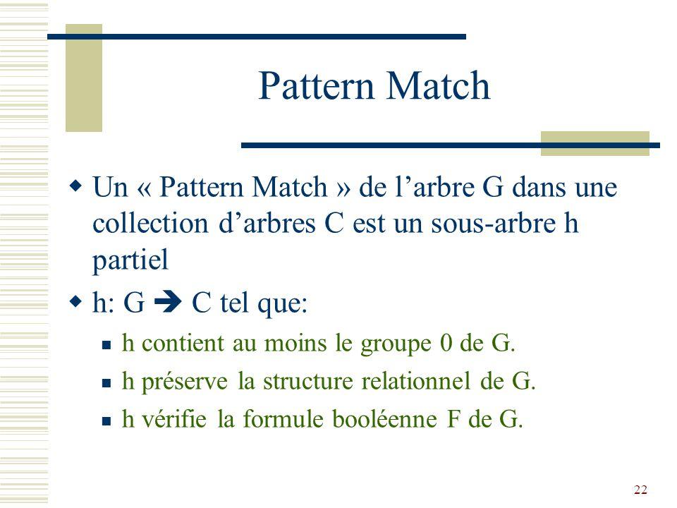 22 Pattern Match  Un « Pattern Match » de l'arbre G dans une collection d'arbres C est un sous-arbre h partiel  h: G  C tel que: h contient au moins le groupe 0 de G.