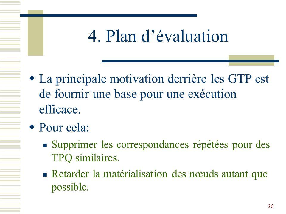 30 4. Plan d'évaluation  La principale motivation derrière les GTP est de fournir une base pour une exécution efficace.  Pour cela: Supprimer les co