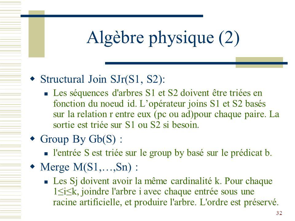 32 Algèbre physique (2)  Structural Join SJr(S1, S2): Les séquences d arbres S1 et S2 doivent être triées en fonction du noeud id.