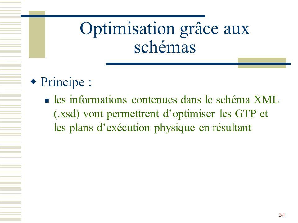 34 Optimisation grâce aux schémas  Principe : les informations contenues dans le schéma XML (.xsd) vont permettrent d'optimiser les GTP et les plans d'exécution physique en résultant
