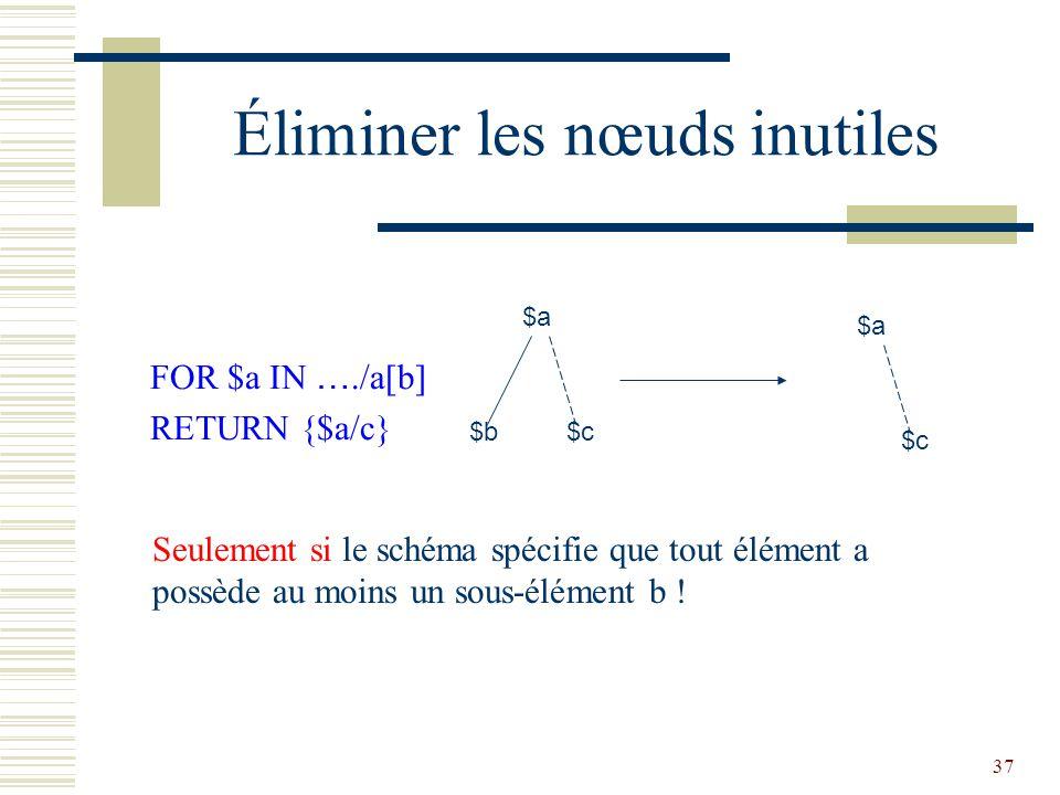37 Éliminer les nœuds inutiles FOR $a IN …./a[b] RETURN {$a/c} $a $c$b $a $c Seulement si le schéma spécifie que tout élément a possède au moins un sous-élément b !