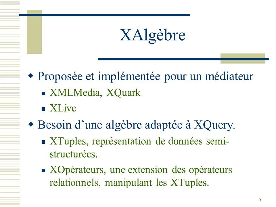 5 XAlgèbre  Proposée et implémentée pour un médiateur XMLMedia, XQuark XLive  Besoin d'une algèbre adaptée à XQuery. XTuples, représentation de donn
