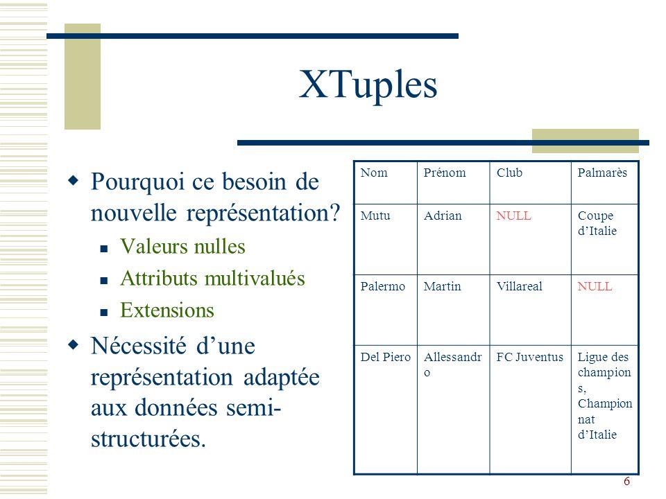 6 XTuples  Pourquoi ce besoin de nouvelle représentation? Valeurs nulles Attributs multivalués Extensions  Nécessité d'une représentation adaptée au