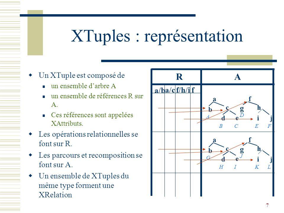 7 XTuples : représentation  Un XTuple est composé de un ensemble d'arbre A un ensemble de références R sur A. Ces références sont appelées XAttributs