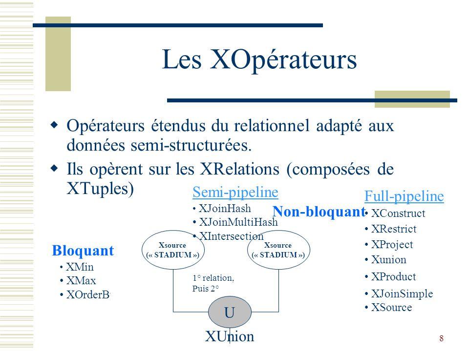 8 Les XOpérateurs Xsource ('PLAYERS') XOrderBy Relation Étudiée Dans son intégralité avant de retourner un XTuple  Opérateurs étendus du relationnel adapté aux données semi-structurées.
